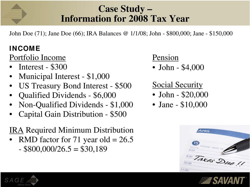 Dividends - $6,000 Non-Qualified Dividends - $1,000 Capital Gain Distribution - $500 Pension John - $4,000 Social