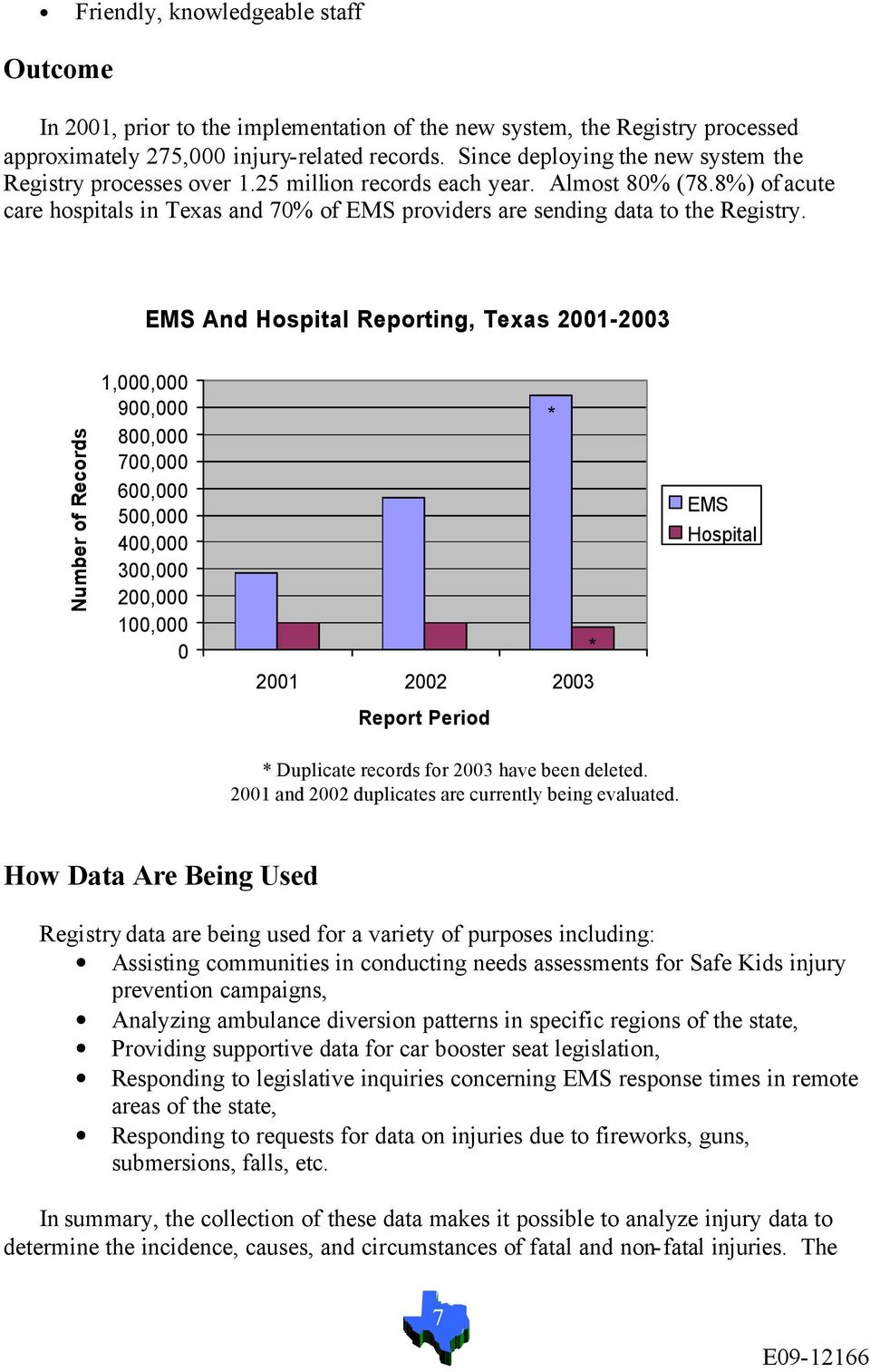 8%) of acute care hospitals in Texas and 70% of EMS providers are sending data to the Registry.