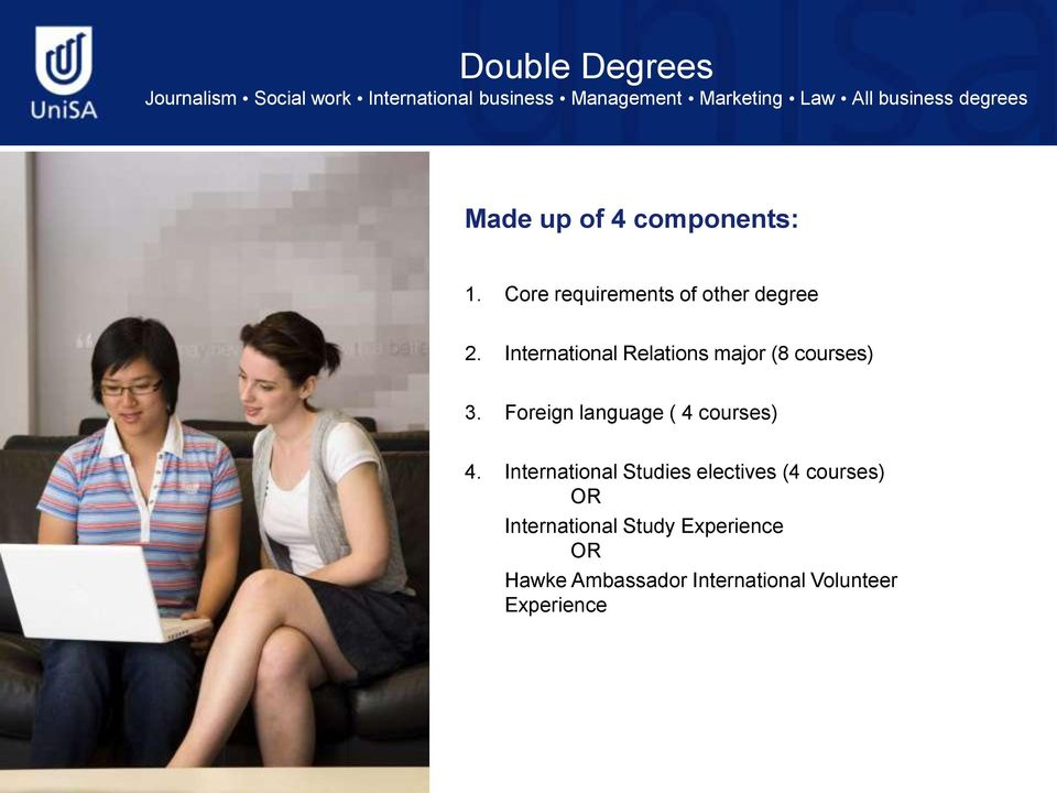 International Relations major (8 courses) 3. Foreign language ( 4 courses) 4.