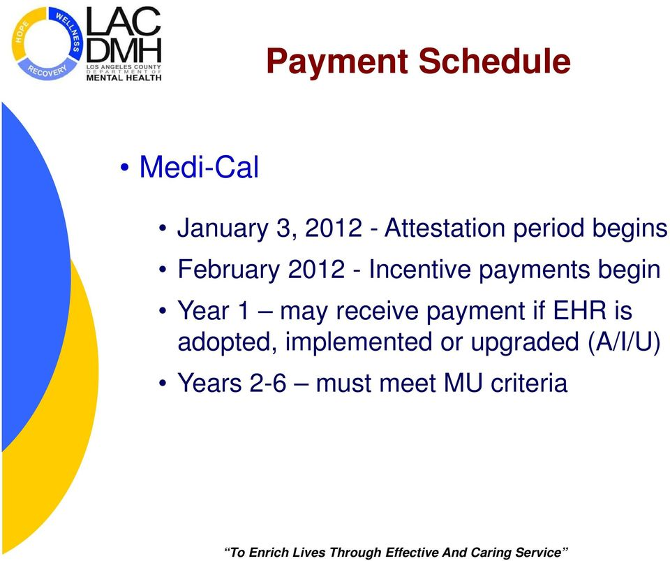 payments begin Year 1 may receive payment if EHR is