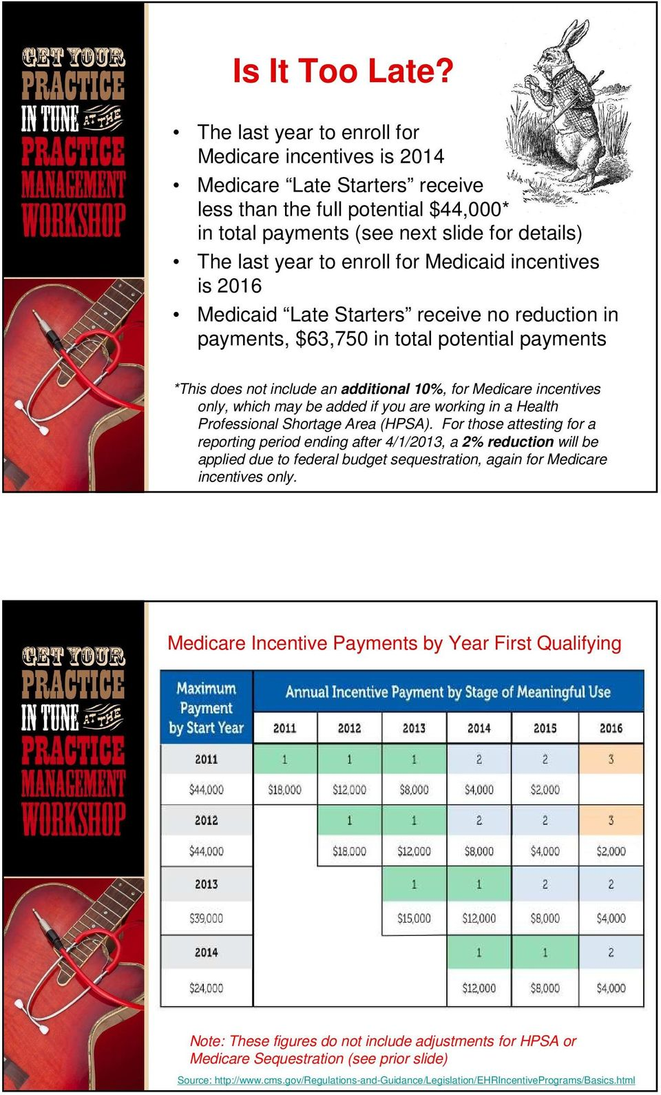 Medicaid incentives is 2016 Medicaid Late Starters receive no reduction in payments, $63,750 in total potential payments *This does not include an additional 10%, for Medicare incentives only, which