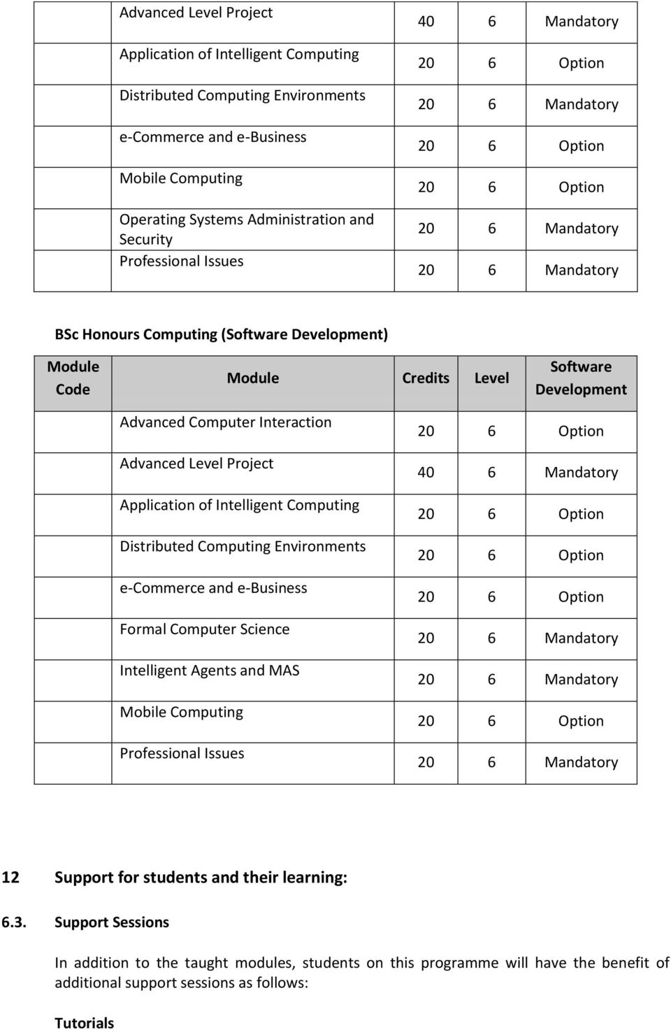 Application of Intelligent Computing Distributed Computing Environments e-commerce and e-business Formal Computer Science Intelligent Agents and MAS Mobile Computing Professional Issues 40 6