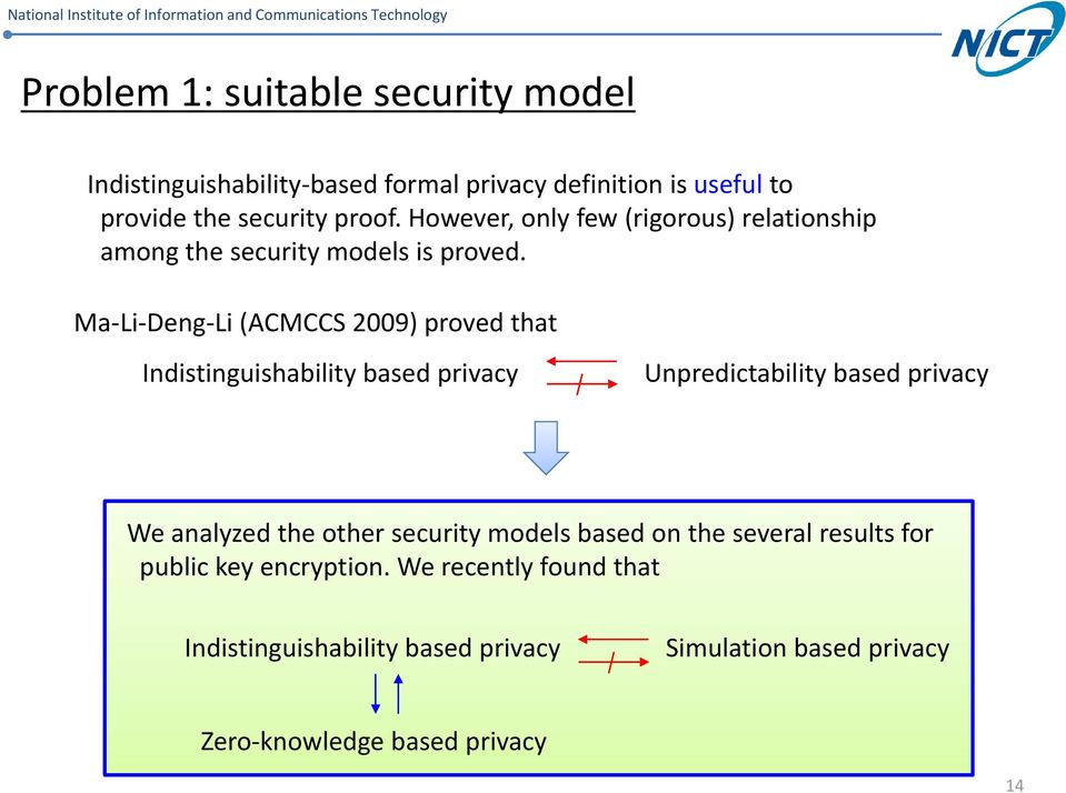 Ma Li Deng Li (ACMCCS 2009) proved that Indistinguishability based privacy Unpredictability based privacy We analyzed the other