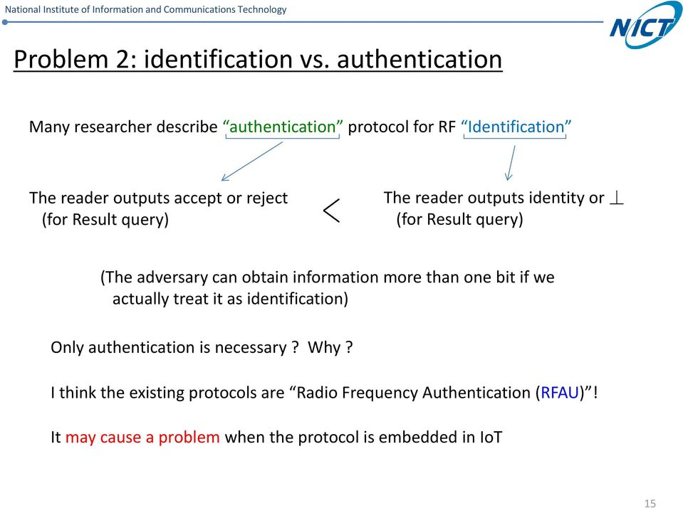 (for Result query) The reader outputs identity or (for Result query) (The adversary can obtain information more than one