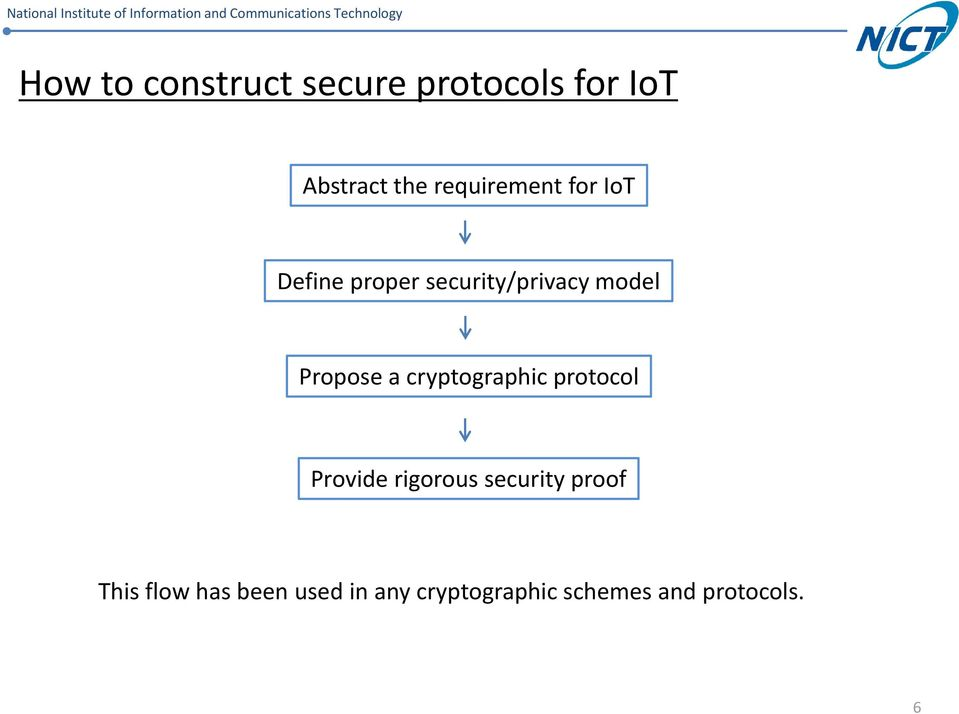 Propose a cryptographic protocol Provide rigorous security