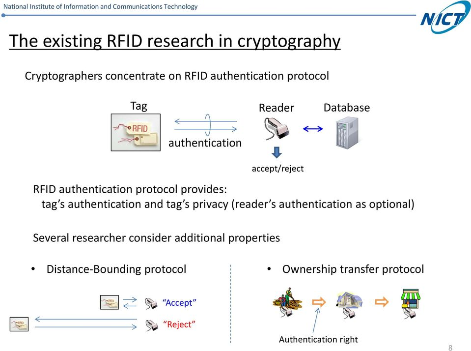 authentication and tag s privacy (reader s authentication as optional) Several researcher consider