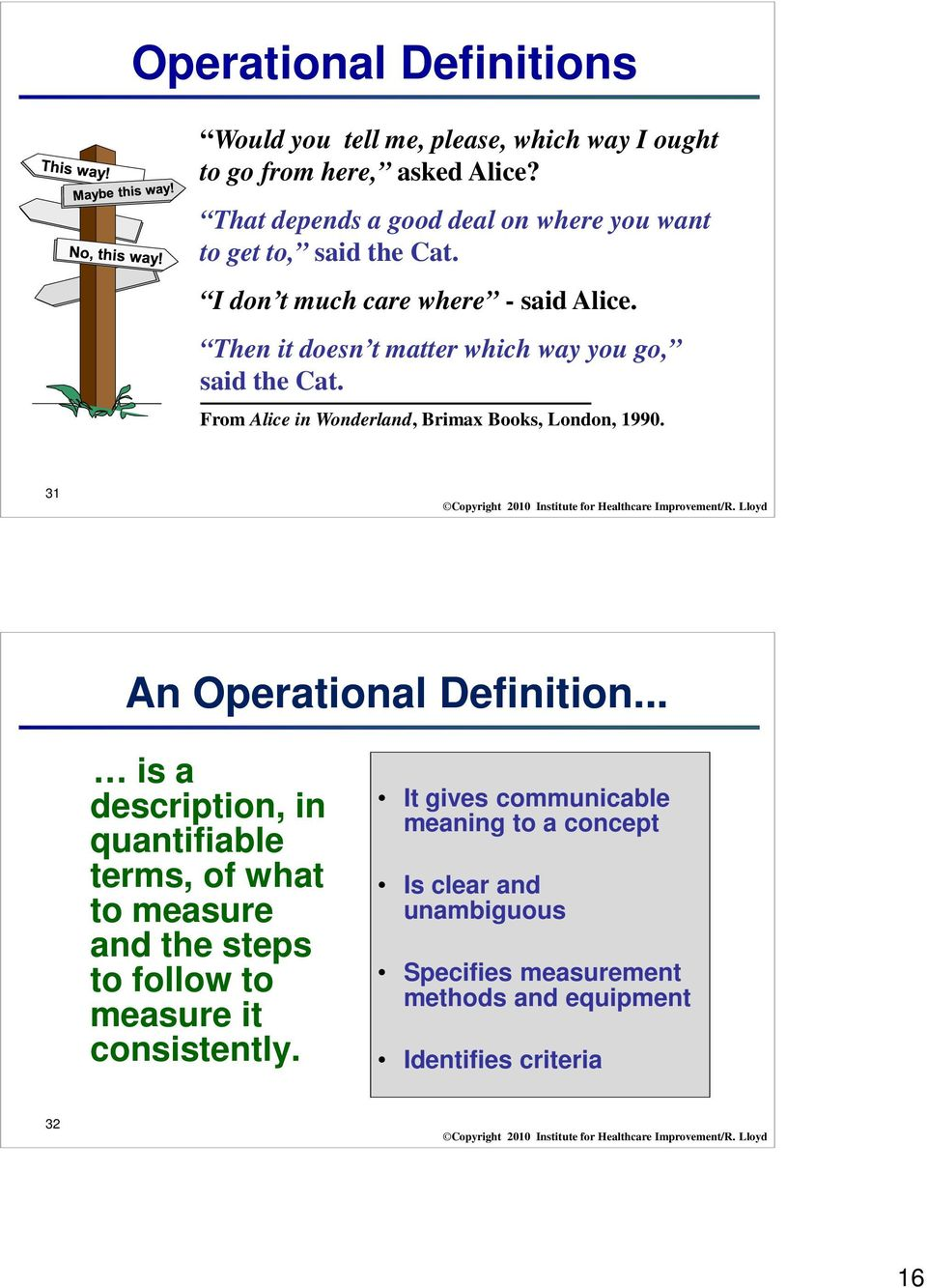 operational definition pdf Healthy people 2010 operational definition 5-17 increase the proportion of  adults with diabetes who perform self-blood-glucose-monitoring at least once  daily.