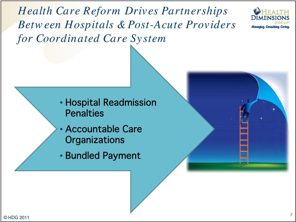 Coordinated Care System Hospital Readmission