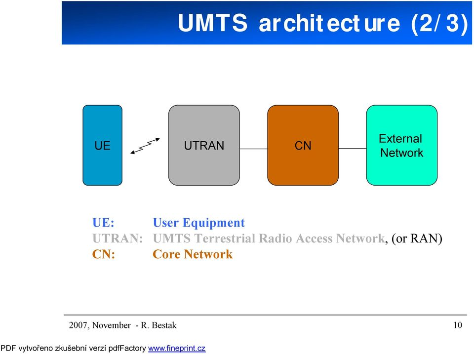 UMTS Terrestrial Radio Access Network, (or