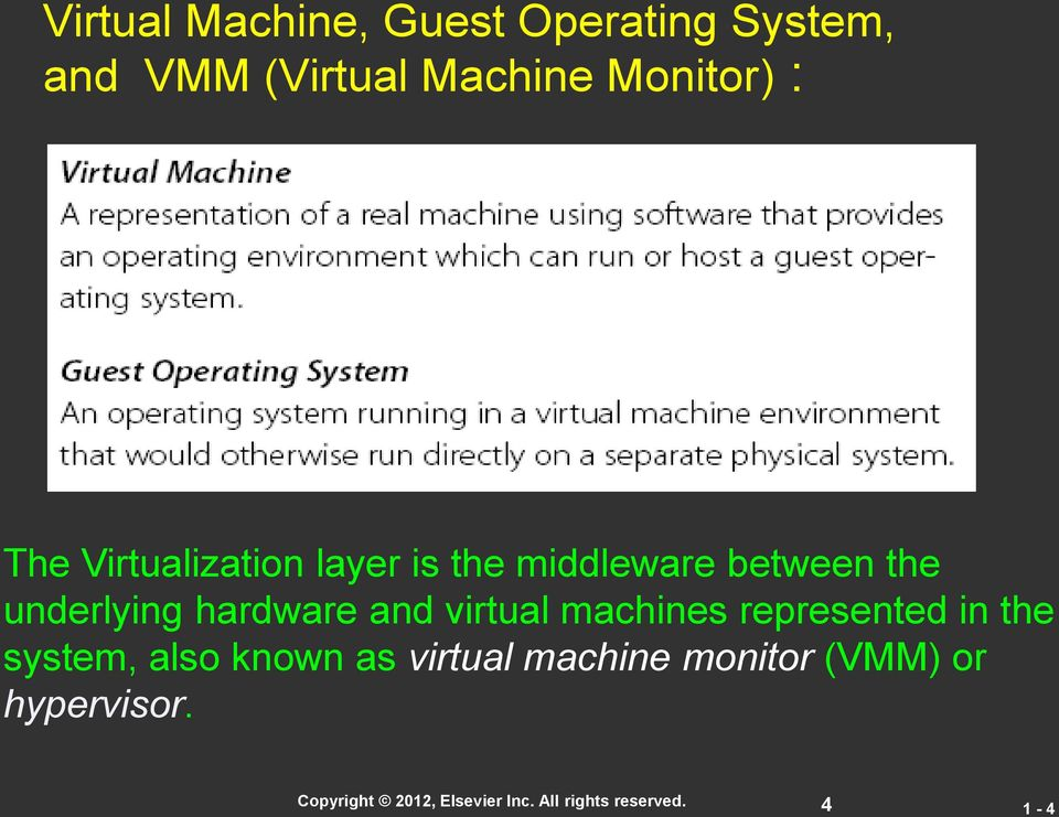underlying hardware and virtual machines represented in the