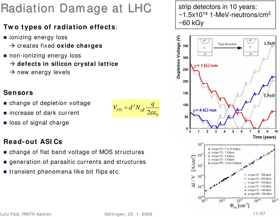 crystal lattice new energy levels Sensors change of depletion voltage increase of dark current loss of signal charge V FD = d 2