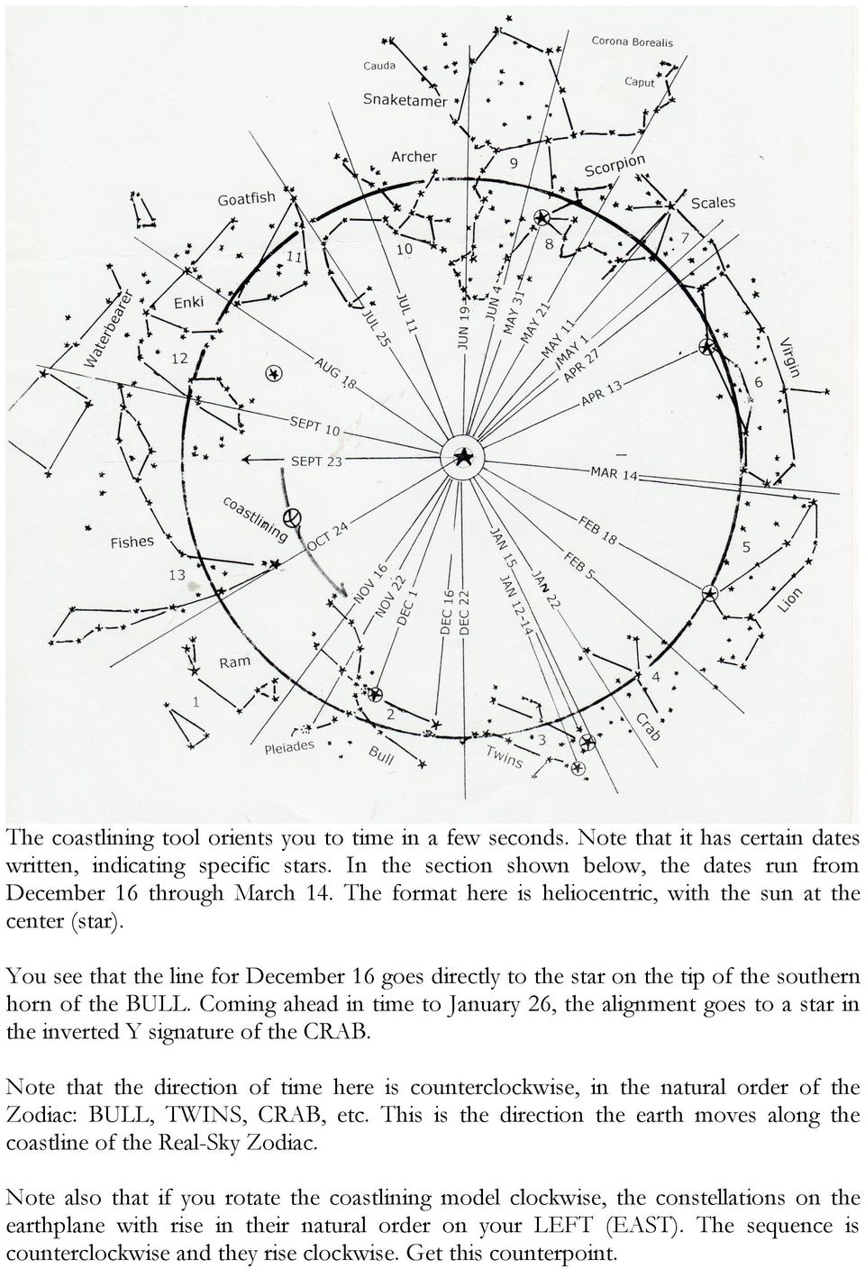 You see that the line for December 16 goes directly to the star on the tip of the southern horn of the BULL.