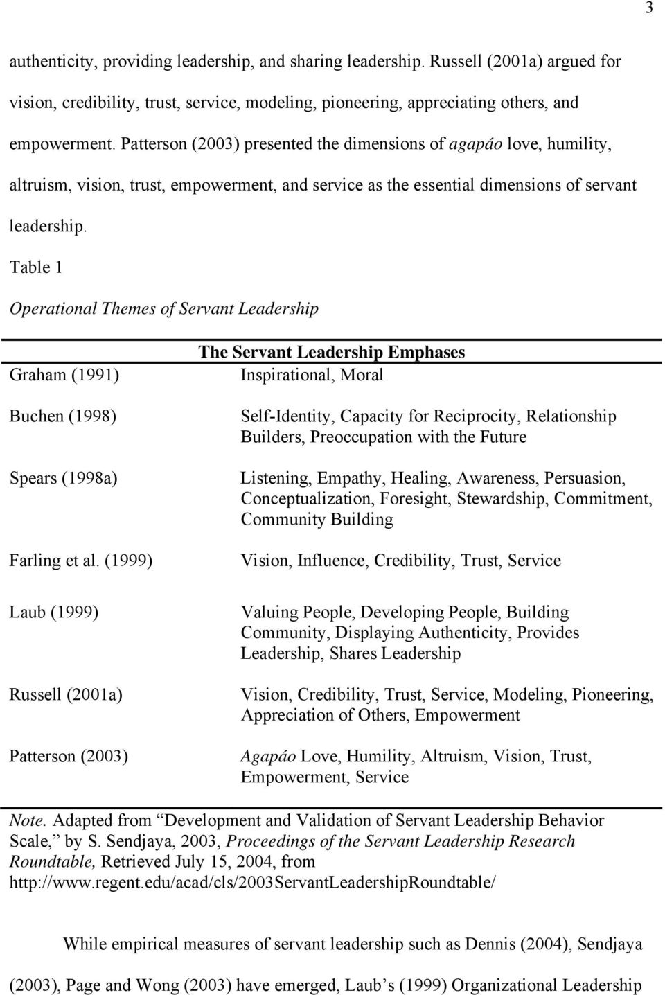 Table 1 Operational Themes of Servant Leadership Graham (1991) Buchen (1998) Spears (1998a) Farling et al.
