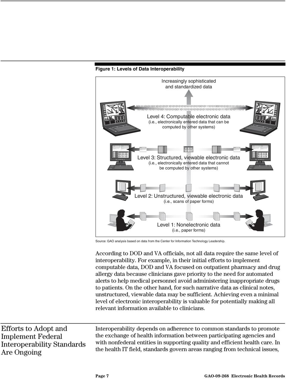 e., electronically entered data that cannot be computed by other systems) Level 2: Unstructured, viewable electronic data (i.e., scans of paper forms) Level 1: Nonelectronic data (i.e., paper forms) Source: GAO analysis based on data from the Center for Information Technology Leadership.