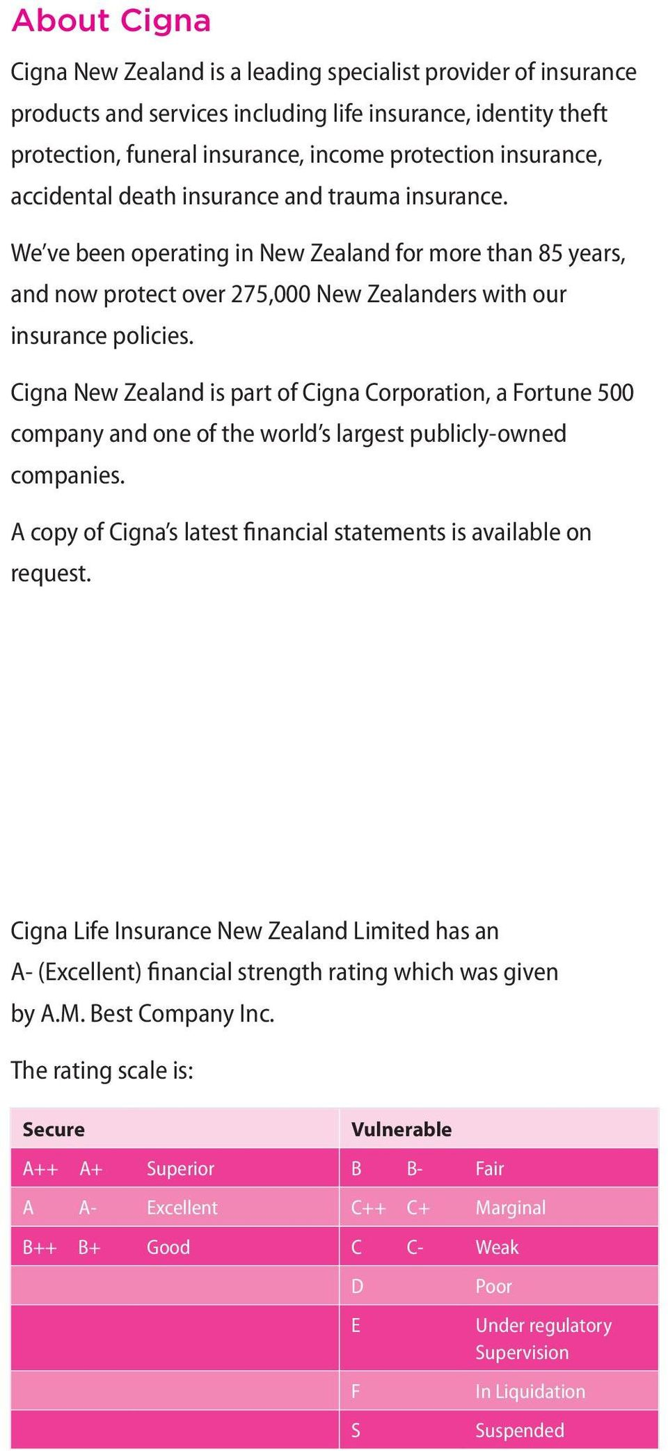 Cigna New Zealand is part of Cigna Corporation, a Fortune 500 company and one of the world s largest publicly-owned companies. A copy of Cigna s latest financial statements is available on request.