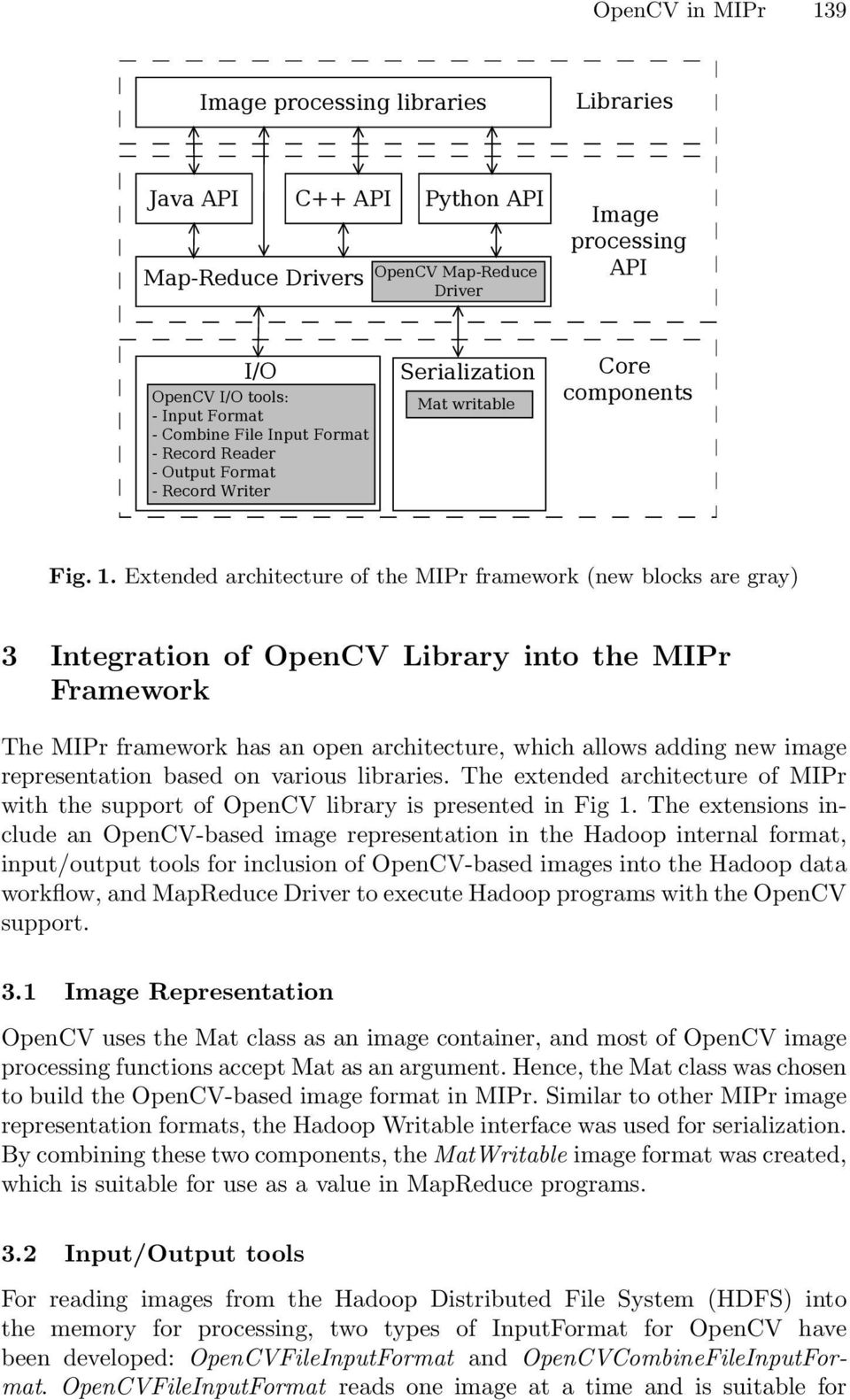 Extended architecture of the MIPr framework (new blocks are gray) 3 Integration of OpenCV Library into the MIPr Framework The MIPr framework has an open architecture, which allows adding new image