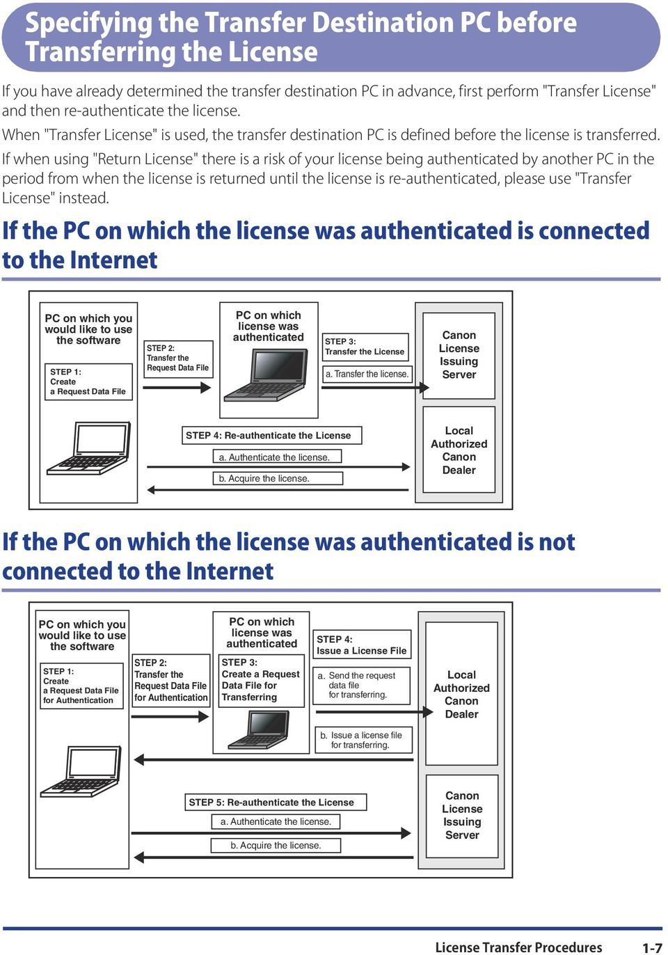 "If when using ""Return License"" there is a risk of your license being authenticated by another PC in the period from when the license is returned until the license is re-authenticated, please use"