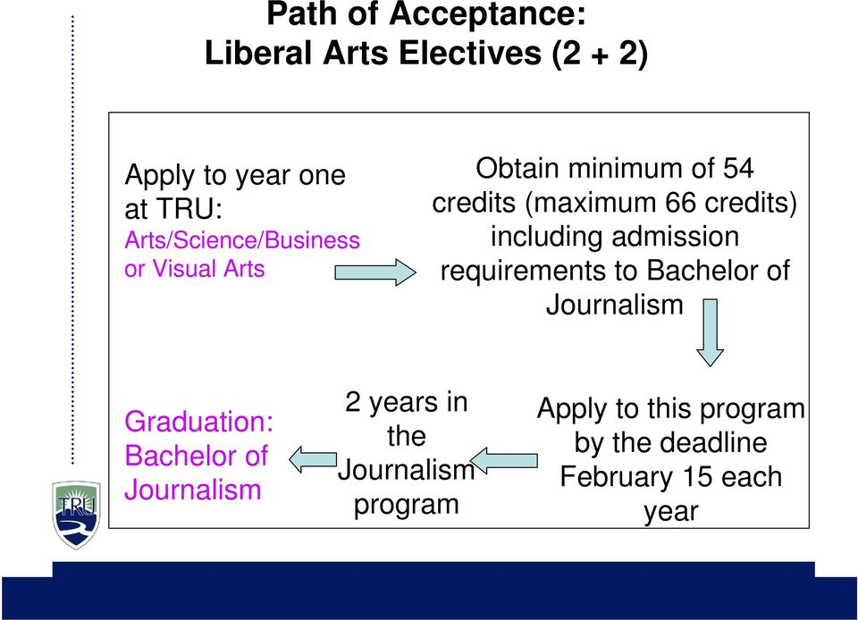 including admission requirements to Bachelor of Journalism Graduation: Bachelor of