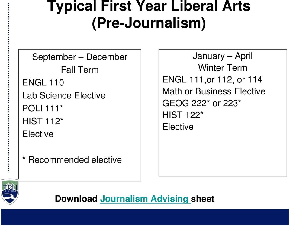 April Winter Term ENGL 111,or 112, or 114 Math or Business Elective GEOG