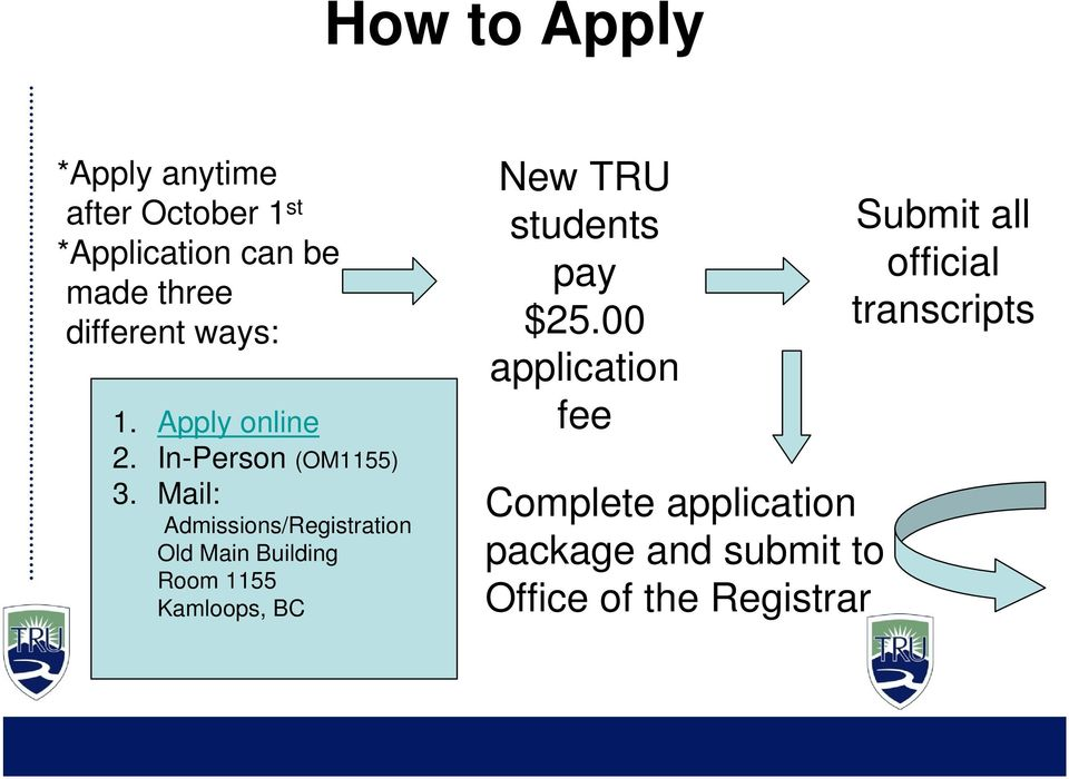Mail: Admissions/Registration Old Main Building Room 1155 Kamloops, BC New TRU