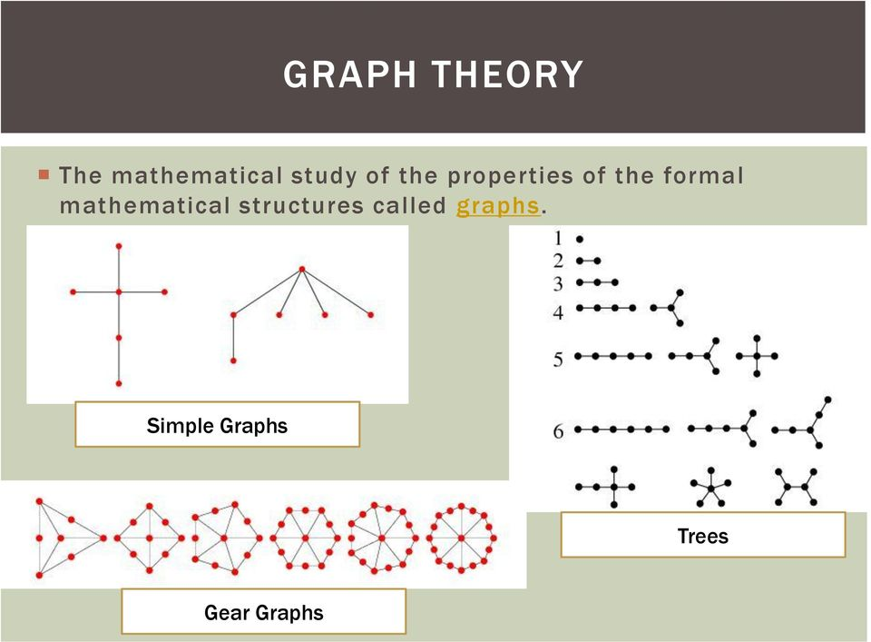 formal mathematical structures