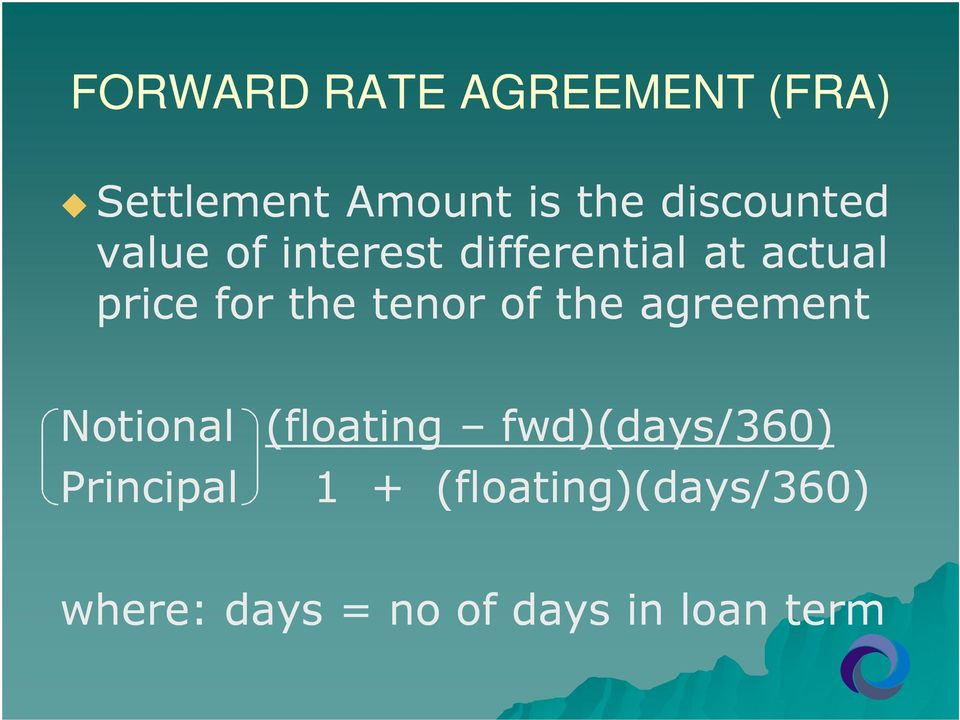 the tenor of the agreement Notional (floating fwd)(days/360)
