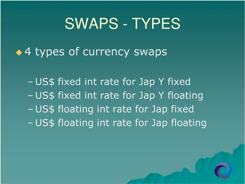 rate for Jap Y floating US$ floating int rate