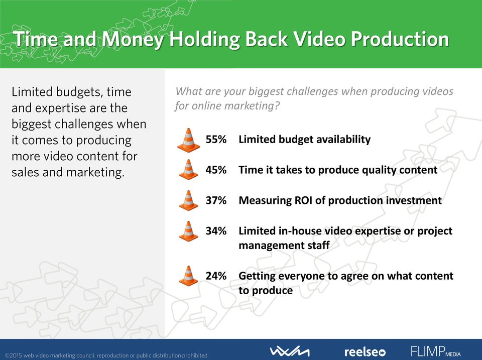 What are your biggest challenges when producing videos for online marketing?