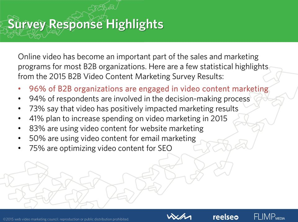 marketing 94% of respondents are involved in the decision-making process 73% say that video has positively impacted marketing results 41% plan to