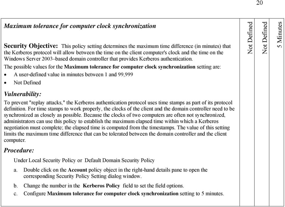 "The possible values for the Maximum tolerance for computer clock synchronization setting are: A user-defined value in minutes between 1 and 99,999 5 Minutes To prevent ""replay attacks,"" the Kerberos"
