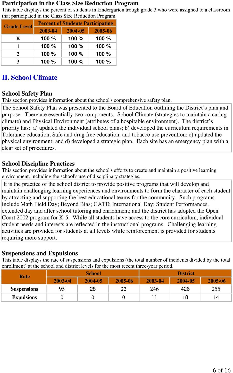 School Climate School Safety Plan This section provides information about the school's comprehensive safety plan.