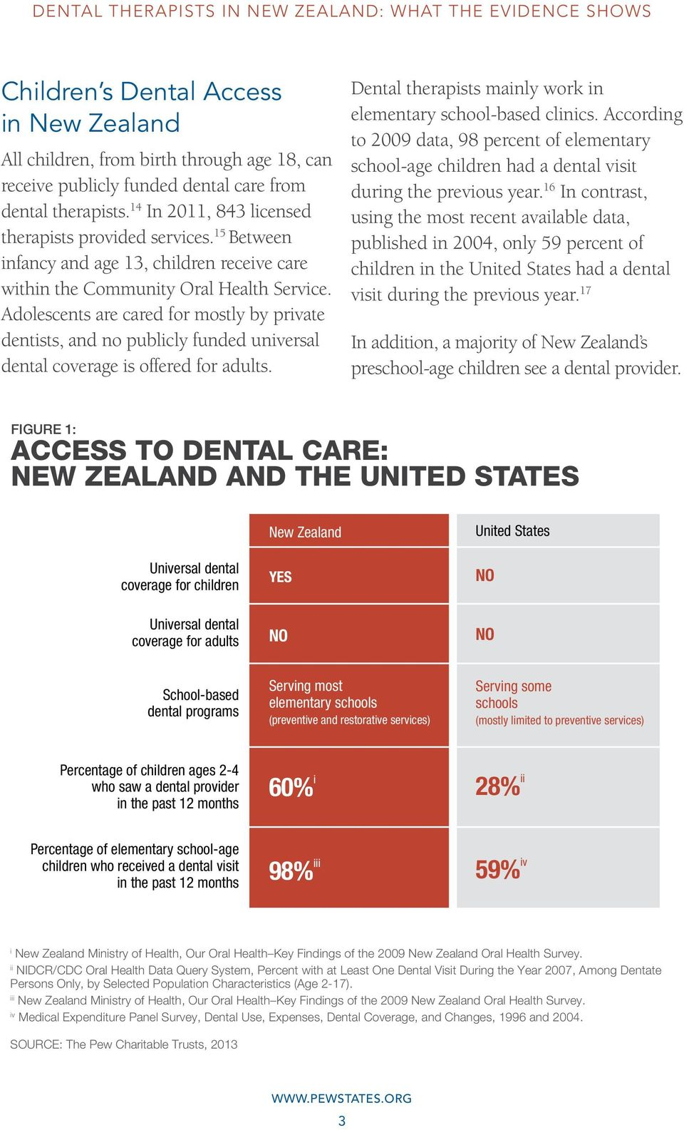 Adolescents are cared for mostly by private dentists, and no publicly funded universal dental coverage is offered for adults. Dental therapists mainly work in elementary school-based clinics.