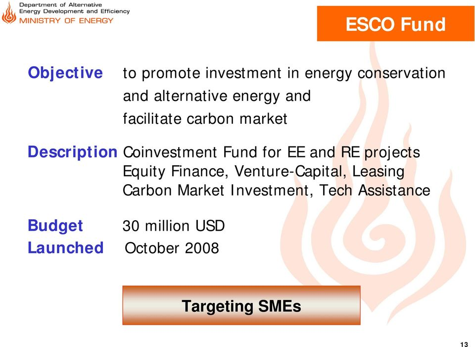 for EE and RE projects Equity Finance, Venture-Capital, Leasing Carbon Market