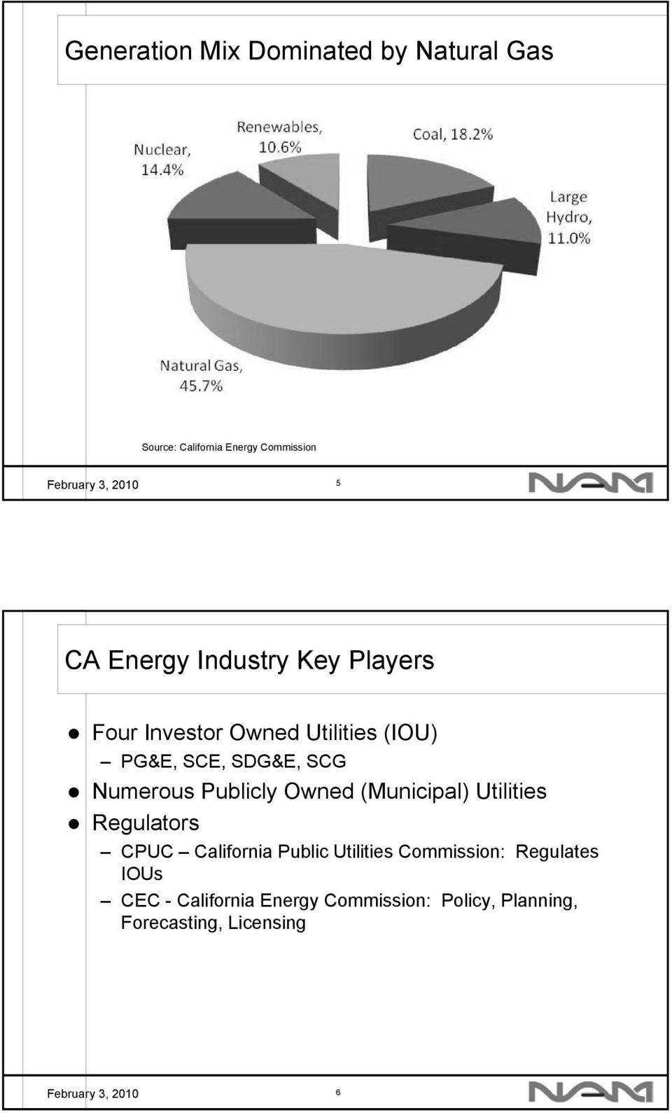 Publicly Owned (Municipal) Utilities Regulators CPUC California Public Utilities