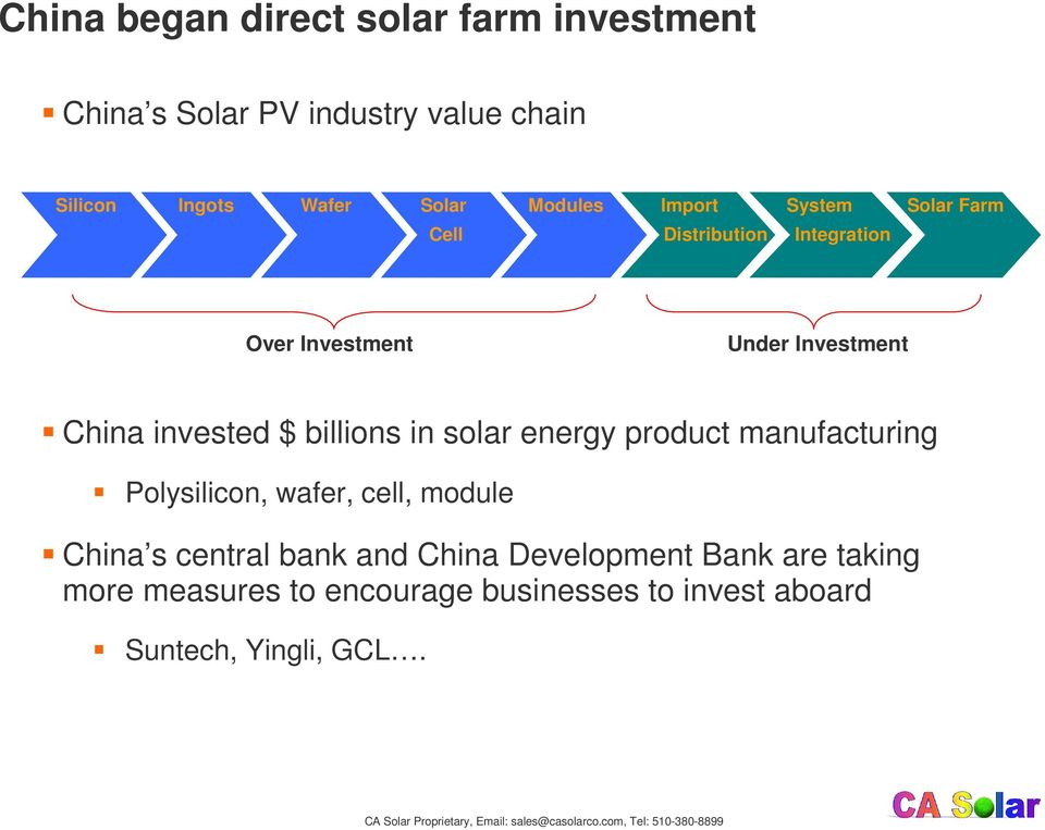 product manufacturing Polysilicon, wafer, cell, module China s central bank and China Development Bank are taking more
