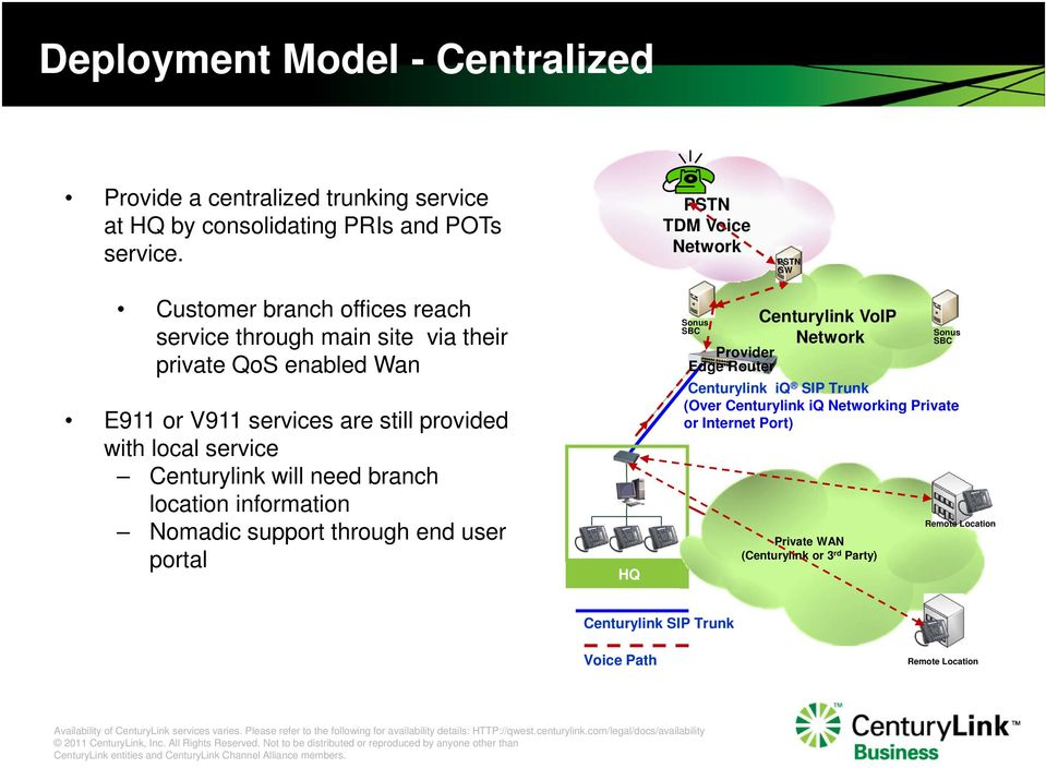 local service Centurylink will need branch location information Nomadic support through end user portal HQ Sonus SBC Provider Edge Router Centurylink