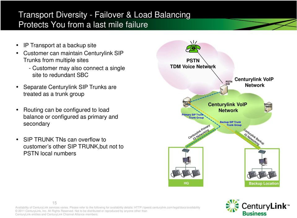 TDM Voice GW Centurylink VoIP Routing can be configured to load balance or configured as primary and secondary Sonus NBS Primary SIP Trunk Trunk Group
