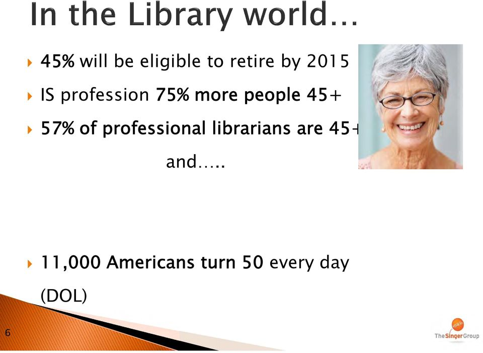 of professional librarians are 45+ and.