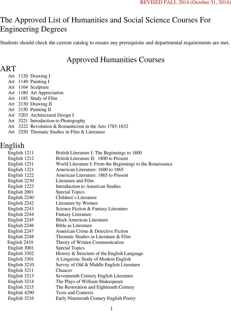The Approved List of Humanities and Social Science Courses