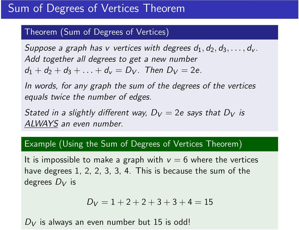 In words, for any graph the sum of the degrees of the vertices equals twice the number of edges.