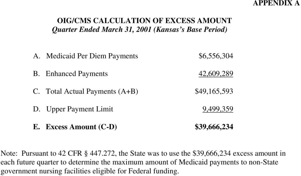 Upper Payment Limit 9,499,359 E. Excess Amount (C-D) $39,666,234 Note: Pursuant to 42 CFR 447.