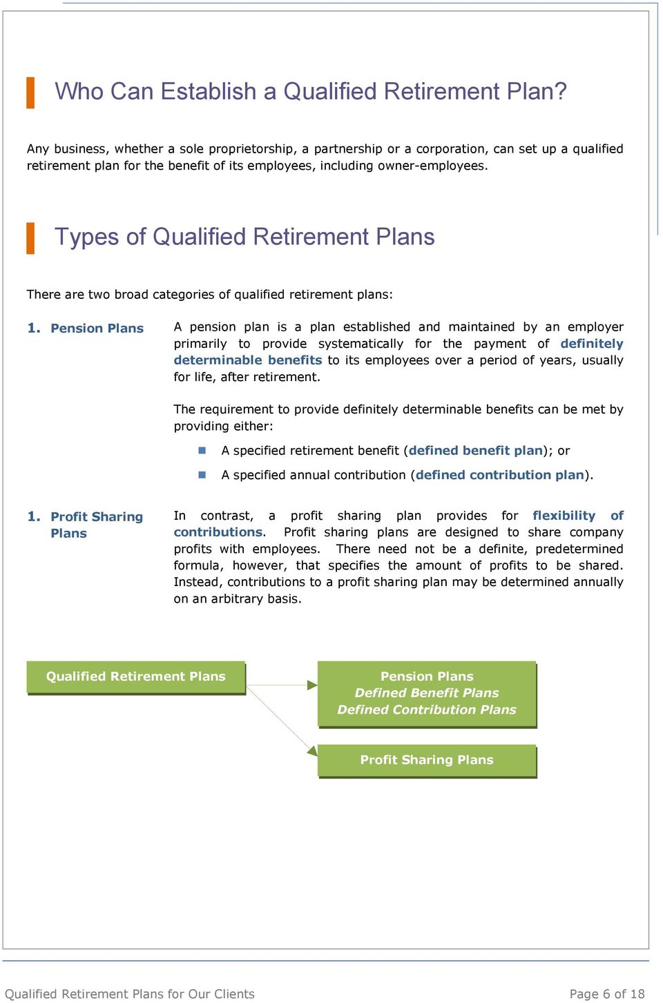 Types of Qualified Retirement Plans There are two broad categories of qualified retirement plans: 1.