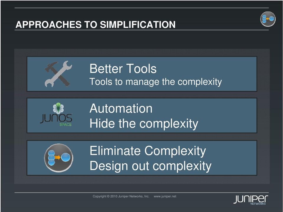 Automation Hide the complexity