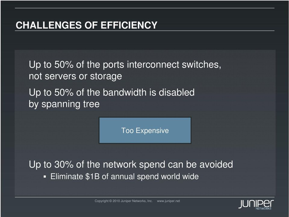 disabled by spanning tree Too Expensive Up to 30% of the