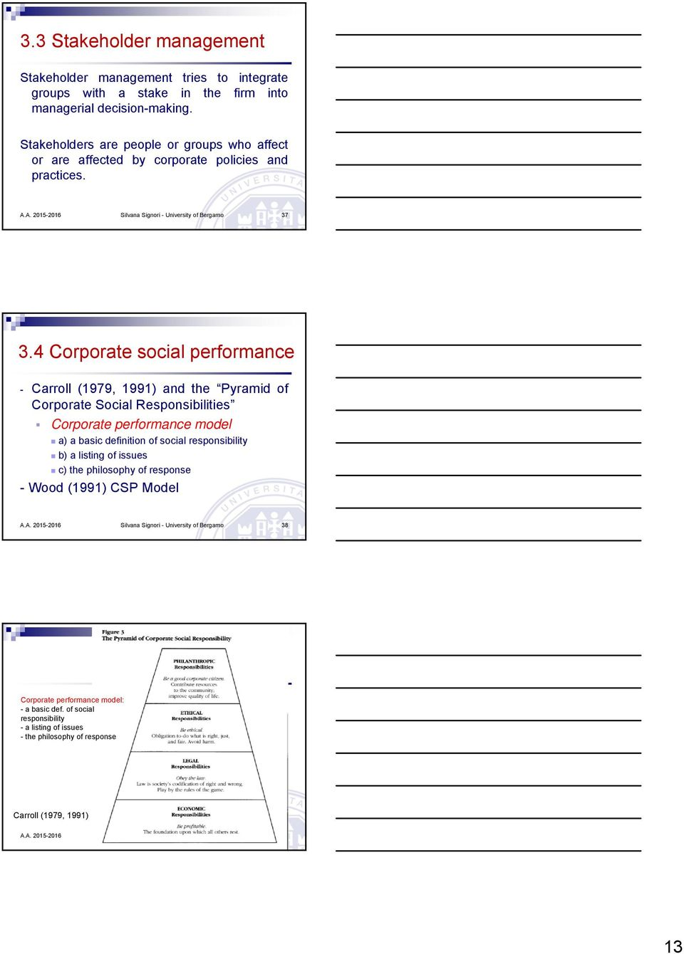 4 Corporate social performance - Carroll (1979, 1991) and the Pyramid of Corporate Social Responsibilities Corporate performance model a) a basic definition of social responsibility b) a listing of