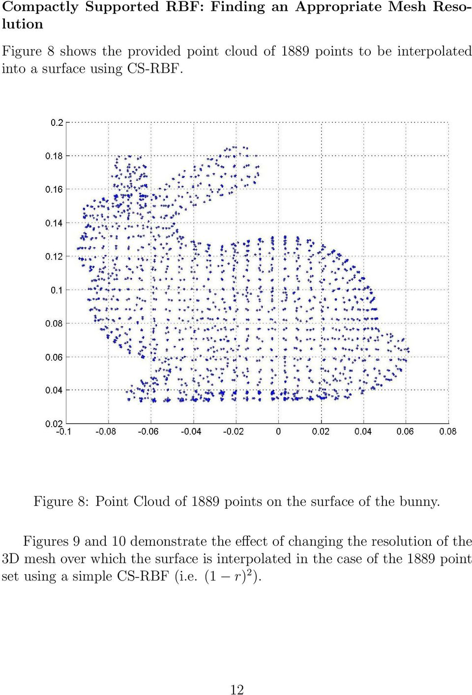 Figure 8: Point Cloud of 1889 points on the surface of the bunny.