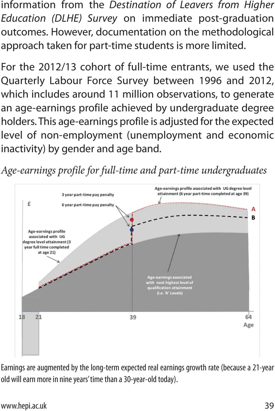 For the 2012/13 cohort of full-time entrants, we used the Quarterly Labour Force Survey between 1996 and 2012, which includes around 11 million observations, to generate an age-earnings profile
