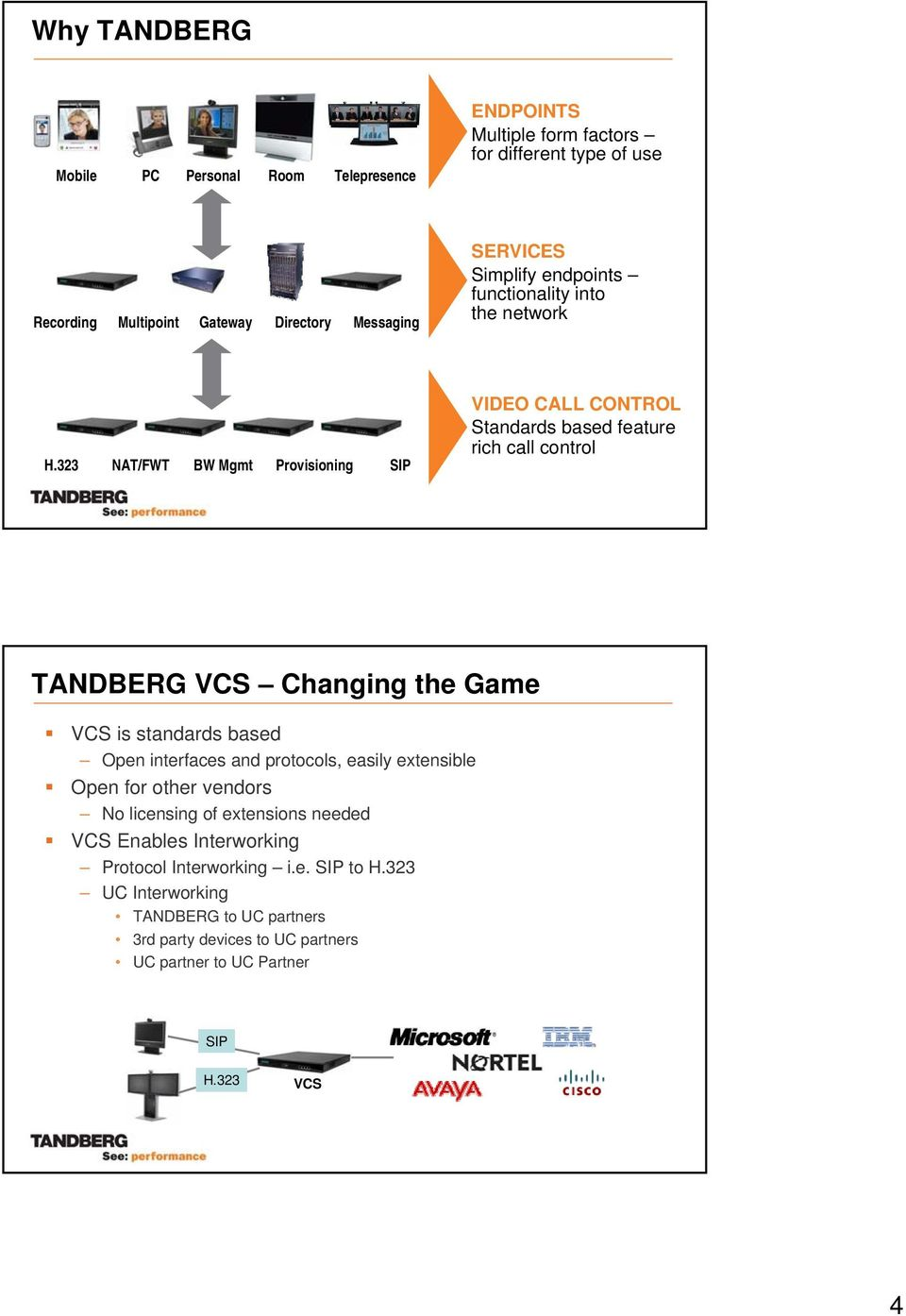 323 NAT/FWT BW Mgmt Provisioning SIP VIDEO CALL CONTROL Standards based feature rich call control TANDBERG VCS Changing the Game VCS is standards based Open