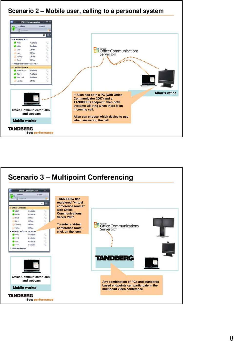 Allan can choose which device to use when answering the call Allan s office Scenario 3 Multipoint Conferencing TANDBERG has registered virtual conference rooms