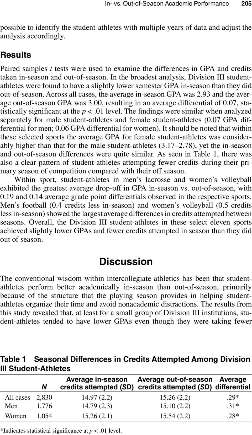 a comparison of division ii and iii student athletes Compare ncaa division i, ii, and iii athletics  differences between ncaa divisions division i  many division ii student-athletes pay for school through a .